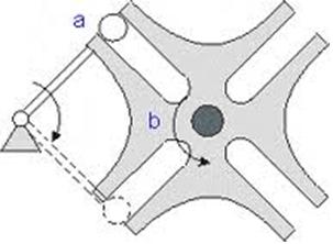 Geneva Mechanism Explore Mechanical Expressions